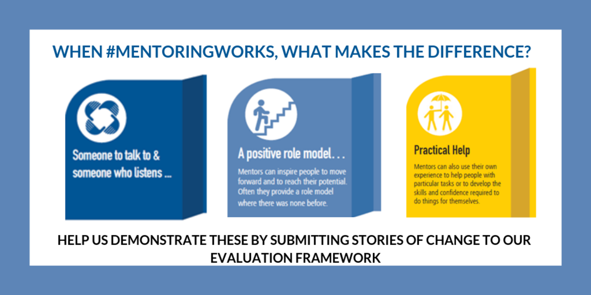 DEADLINE EXTENDED: Call for Submissions for Mentoring Works Evaluation Framework